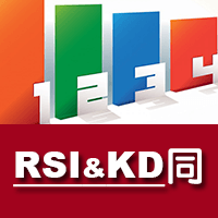 RSI&KD同步交叉 (360天)